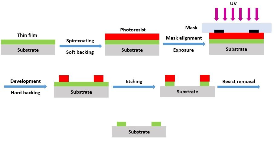 materials science methods  u2013 techomat